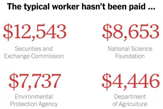 federal-shutdown-salaries-promo
